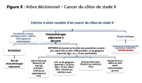 cancer colon tncd papillomavirus and prostate cancer